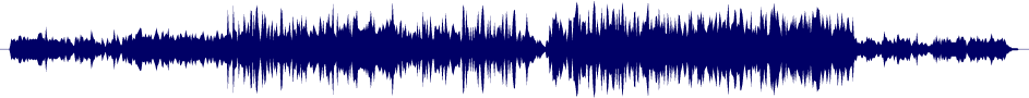 waveform of track #39401