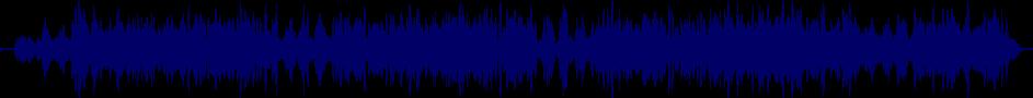 waveform of track #39404