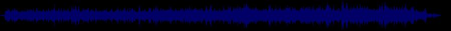 waveform of track #39509