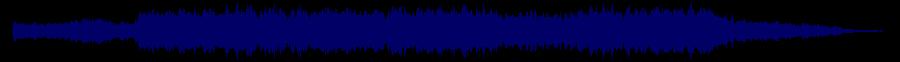 waveform of track #39510