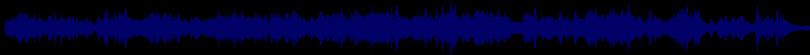 waveform of track #39516