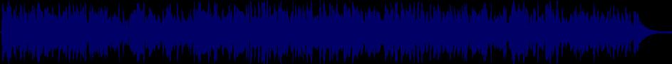 waveform of track #39524