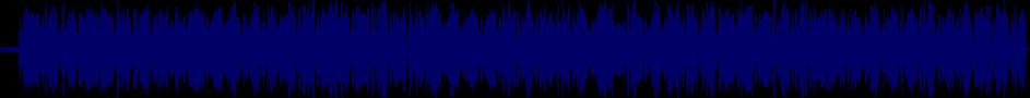 waveform of track #39530