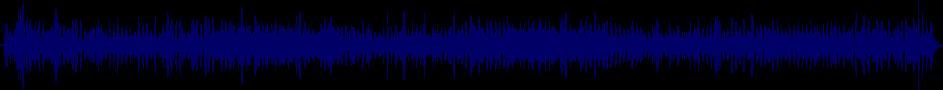 waveform of track #39532