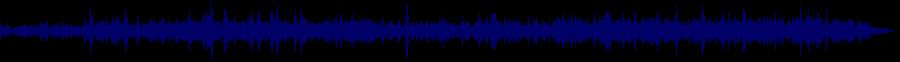 waveform of track #39558