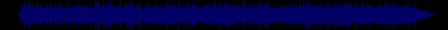 waveform of track #39572
