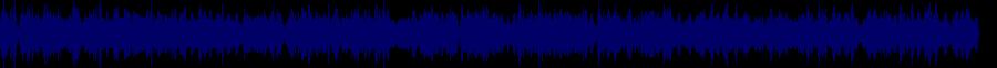 waveform of track #39573