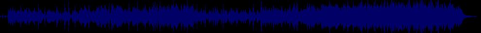 waveform of track #39580