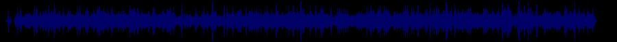 waveform of track #39633