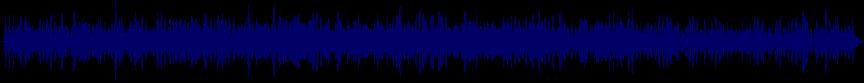 waveform of track #39679