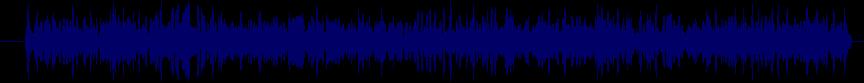 waveform of track #39736