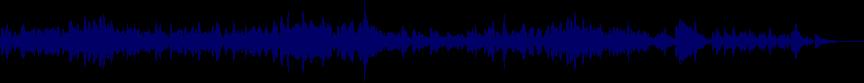 waveform of track #39748