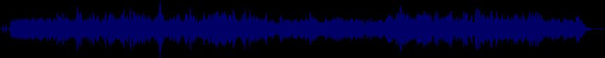 waveform of track #39762