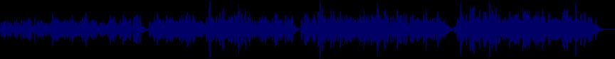 waveform of track #39767