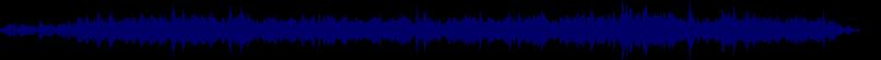 waveform of track #39768