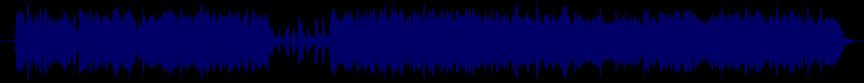 waveform of track #39781