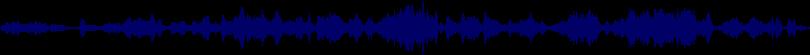 waveform of track #39795