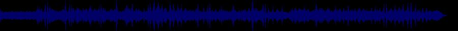 waveform of track #39798