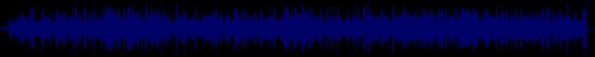 waveform of track #39808