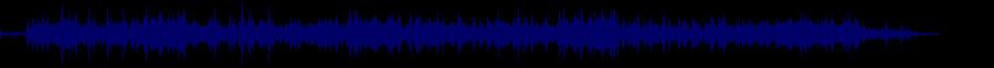 waveform of track #39821