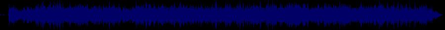 waveform of track #39828