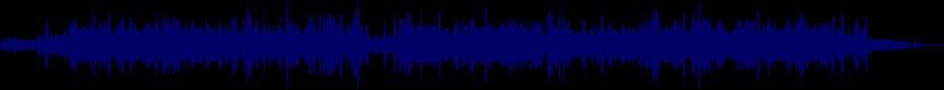 waveform of track #39859