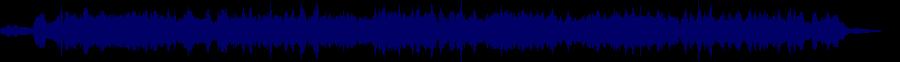 waveform of track #39870