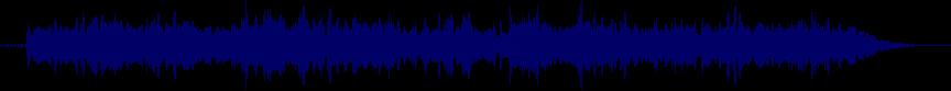 waveform of track #39903
