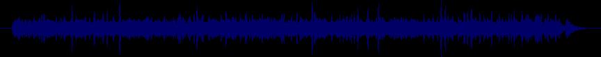 waveform of track #39931