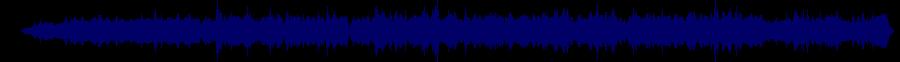 waveform of track #39938