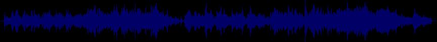 waveform of track #39948