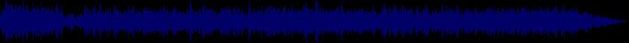 waveform of track #39963