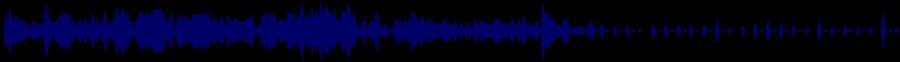 waveform of track #40027