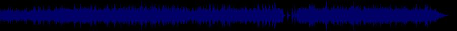 waveform of track #40038