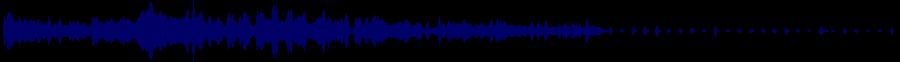 waveform of track #40041