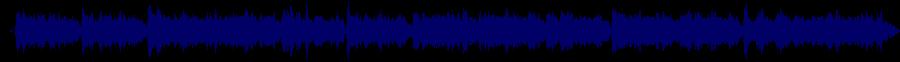 waveform of track #40060