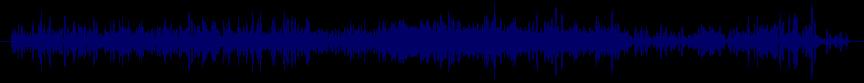 waveform of track #40074