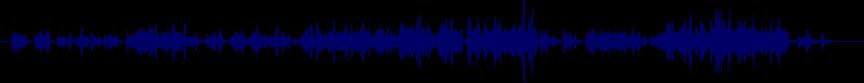 waveform of track #40076