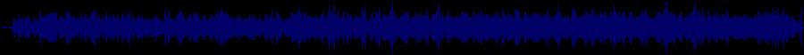 waveform of track #40079