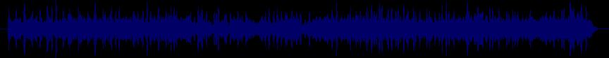 waveform of track #40083