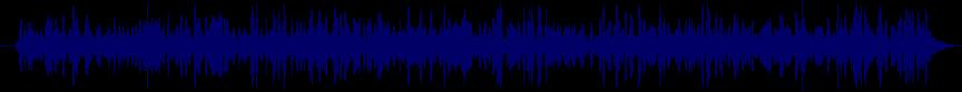 waveform of track #40086