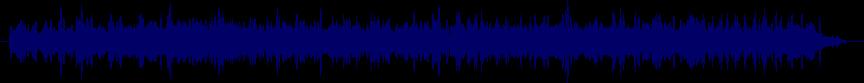 waveform of track #40117