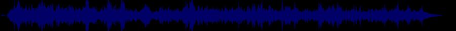 waveform of track #40121