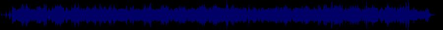 waveform of track #40129
