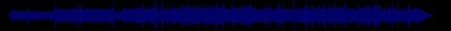 waveform of track #40143