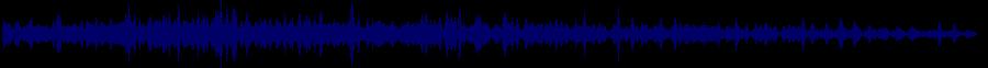 waveform of track #40153