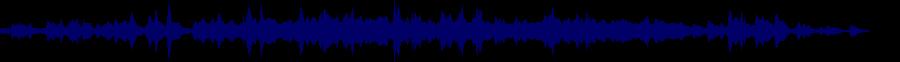 waveform of track #40172