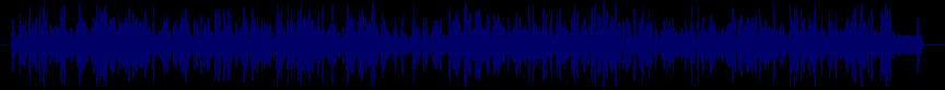 waveform of track #40176