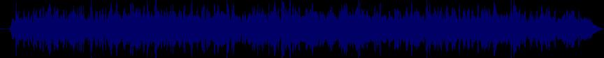 waveform of track #40189