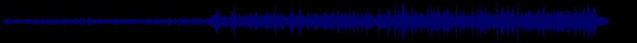 waveform of track #40195